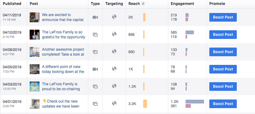 Social Media Leads Tracking