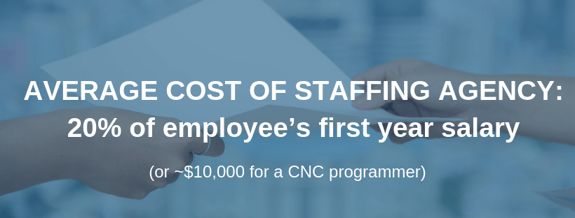 Average Cost of Staffing Agencies or Recruiting Services