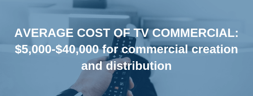 Average Cost of Television Commercials