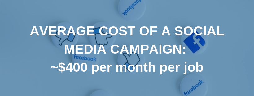 Average Cost of Social Media Recruitment Campaign