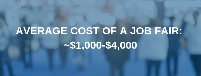Average Cost of Job Fair